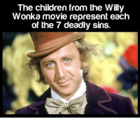 RT @BehindScenesPic: The children from Willy Wonka https://t.co/SXPtrWy3DR: The children from the Willy  Wonka movie represent each  of the 7 deadly sins. RT @BehindScenesPic: The children from Willy Wonka https://t.co/SXPtrWy3DR
