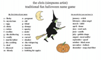 Apple, Dank, and Friends: the chris (simpsons artist)  traditional fun halloween name game  the first letter of vour name  the month that vou was  born in  a fleshy  january witch  n pregnant  february me angel  b mysterious  o- old  Wicca  march child  p blind  c eggy  Wicca  d dusty  WOO  q droopy  april tissue  r spooky  may wart sack.  e rotten  june candle  s-moist  f swollen  july gobble chops  g the slobbering  t-sweaty  august meat sniffer  h smelly  u cursed  september queef  i martin luther  v-shadow  the cackling  w the whispering  october black nose  k deaf  november bollock  x darren  I-diseased  y haunted  december-snap chat filter  z-bobbing for apples  m bloody what is your fun halloween name. love from your friend Chris (Simpsons artist) xox
