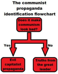 Communist: The communist  propaganda  identification flowchart  Does it make  communism  look bad?  Yes  No  Evil  capitalist  propaganda  Truths from  the great  leader