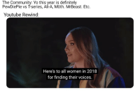 Ali, Community, and Definitely: The Community: Yo this year is definitely  PewDiePie vs T-series, Ali-A, Möth. MrBeast. Etc.  Youtube Rewind  Here's to all women in 2018  for finding their voices.