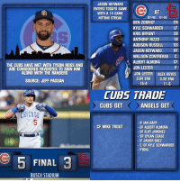 At the end of the season I promised you guys new visually pleasing formats and I've come up with a set for the 2017 season. I'm going to continue to improve these so they aren't set in stone. _ @CubsNation2017 @CubsCoverage @Cubs_Fanzone @KrisAndTheCubs @CubbieChronicle @InstantMLBNews @Athletics.Report @CubsTalk - Cubs VoteCubs AllStarGame KrisBryant AnthonyRizzo BenZobrist AddisonRussell DexterFowler: THE CUBS HAVE MET WITH TYSON ROSS AND  ARE CONSIDERED FAVORITES TO SIGN HIM  ALONG WITH THE RANGERS  SOURCE: JEFF PASSAN  HICAGO  5 FINAL  3  BUSCH STADIUM  JASON HEYWARD  ENTERS TODAYS GAME  WITH A 14 GAME  HITTING STREAK  CUBS GET  CF MIKE TROUT  UBS  AT  87-49 81-55  2B  BEN ZOBRIST  KYLE SCHWARBER  LF  KRIS BRYANT  3B  ANTHONY RIZZO  1B  ADDISON RUSSELL  SS  JASON HEYWARD  RF  WILLSON CONTRERAS  CF  ALBERT ALMORA  JON LESTER  JON LESTER ALEX REYES  2.64 ERA  3.32 ERA  15-4  11-6  ANGELS GET  IF IAN HAPP  OF ALBERT ALMORA  OF ELOY JIMENEZ  SP DYLAN CEASE  IF JAVIER BAEZ  C/OF KYLE SCHWARBER  PTBNL At the end of the season I promised you guys new visually pleasing formats and I've come up with a set for the 2017 season. I'm going to continue to improve these so they aren't set in stone. _ @CubsNation2017 @CubsCoverage @Cubs_Fanzone @KrisAndTheCubs @CubbieChronicle @InstantMLBNews @Athletics.Report @CubsTalk - Cubs VoteCubs AllStarGame KrisBryant AnthonyRizzo BenZobrist AddisonRussell DexterFowler