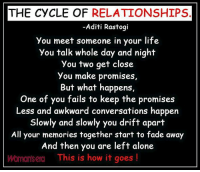 when do relationships start to fade
