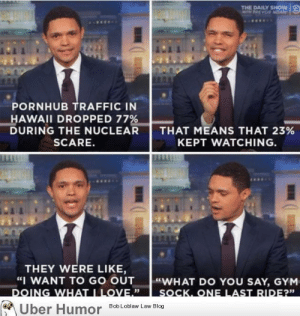 "failnation:  77% drop: THE DAILY SHOW  PORNHUB TRAFFIC IN  HAWAII DROPPED 77  DURING THE NUCLEAR  THAT MEANS THAT 23%  KEPT WATCHING  SCARE.  THEY WERE LIKE,  "" WANT TO GO OUT WHAT DO YOU SAY, GYM  つ,,  ber Humor  8ob Loblaw Law Blog failnation:  77% drop"