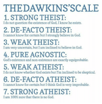 Where are you on this scale? Please elaborate on why.  :): THE DAW KINS' SCALE  1. STRONG THEIST:  I do not question the existence of God, Iknow he exists.  2. DE-FACTO THEIST:  I cannot know for certain but I strongly believe in God.  3. WEAK THEIST:  am very uncertain, but I am inclined to believe in God.  4. PURE AGNOSTIC:  God's existence and non-existence are exactly equiprobable.  5. WEAK ATHEIST:  I do not know whether God exists but I'm inclined to be skeptical.  6. DE-FACTO ATHEIST:  I cannot know for certain but Ithink God is very improbable.  7. STRONG ATHEIST:  I am 100% sure that there is no God. Where are you on this scale? Please elaborate on why.  :)