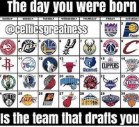 Friday, Memes, and Pacer: The day you were born  @celticsgreatm  SUNDAY  MONDAY TUESDAY  WEONESDAY THURSDAY  FRIDAY  SATURDAY  2  Pacer  5  6  7  8  9  12  14  MEMPHIS  18  19  20 oLAn 21  r22  23  DET  STON  27  272  2829  25  26  29  30の  NETS  šuis  is the team that drafts you Who'd you get? 👀