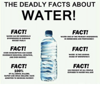 Anaconda, Drinking, and Facts: THE DEADLY FACTS ABOUT  WATER!  FACT!  FACT!  WATER CAN BE CHEMICALLY  SYNTHESIZED BY BURNING  ROCKET FUEL!!!  WATER ONE OF THE PRIMARY INGRIDIENTS  IN HERBICIDES AND PESTICIDES!!!  FACT!  FACT!  OVER CONSUMPTION CAN CAUSE  EXCESSIVE SWEATING, URINATION  AND EVEN DEATH!!!  WATER IS THE LEADING  CAUSE OF DROWNING!!!  FACT!  FACT!  100%  100 PERCENT OF ALL PEOPLE  EXPOSED TO WATER WILL DIE  OF ALL SERIAL KILLERS  RAPIST AND DRUG DEALERS HAVE  ADMITTED TO DRINKING WATER!!! <p>It Needs To Be Banned.</p>
