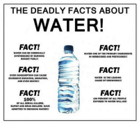 Anaconda, Drinking, and Facts: THE DEADLY FACTS ABOUT  WATER!  FACT!  FACT!  WATER CAN BE CHEMICALLY  SYNTHESIZED BY BURNING  ROCKET FUEL!!!  WATER ONE OF THE PRIMARY INGRIDIENTS  IN HERBICIDES AND PESTICIDES!!!  FACT!  FACT!  OVER CONSUMPTION CAN CAUSE  EXCESSIVE SWEATING, URINATION,  AND EVEN DEATH!!!  WATER IS THE LEADING  CAUSE OF DROWNING!!!  FACT!  100%  FACT!  100 PERCENT OF ALL PEOPLE  EXPOSED TO WATER WILL DIE!  OF ALL SERIAL KILLERS  RAPIST AND DRUG DEALERS HAVE  ADMITTED TO DRINKING WATER!!!