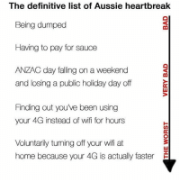 Facetime, Memes, and Trash: The definitive list of Aussie heartbreak  Being dumped  Having to pay for sauce  ANZAC day falling on a weekend  and losing a public holiday day off  Finding out you've been using  your 4G instead of wifi for hours  Voluntarily tuming off your wifi at  home because your 4G is actually faster I'm literally doing the bottom one right now for FaceTime because the NBN is trash