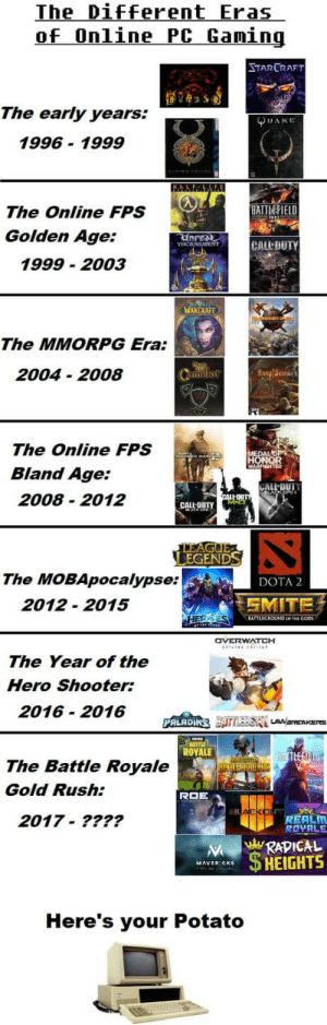 God, Dota 2, and Potato: The Different Eras  of Online PC Gamin  TARCRAFT  The early years.  UAKE  1996- 1999  BATTEFIELD  The Online FPS  Golden Age:  1999 2003  AR  The MMORPG Era:  2004 - 2008  The Online FPS  Bland Age:  2008 2012  ER  CALL DUTY  The MOBApocalypse:  DOTA 2  2012-2015  MITE  TTLECROUND OF THE GOD  OVERWATCH  The Year of the  Hero Shooter:  2016 2016D E  ROVALE  The Battle Royale  Gold Rush:  2017-????  REALM  RAVALE  RADICAL  HEIGHTS  Here's your Potato Trends in Online gaming over the years.
