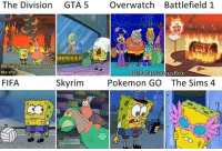 Memes, The Division, and The Sims: The Division  GTA 5  Overwatch Battlefield 1  We did it Patrick We save  the city  IG PolarsiaurusRex  FIFA  Skyrim Pokemon GO The Sims 4 I have a bad throat infection and haven't really been able to make memes today. Sorry. Here's an old spongebob games I made a while back. Follow me for more! (@PolarSaurusRex)
