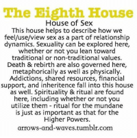 The eighth house. I'm an eighth and ninth house Aquarian stellium nerd with natal moon in Aquarius and progressed moon in Virgo-Libra, with Asc in Gemini and progressed in Cancer.: The Eighth House  House of Sex  This house helps to describe how we  feel/use/view sex as a part of relationship  dynamics. Sexuality can be explored here,  whether or not you lean toward  traditional or non-traditional values.  Death & rebirth are also governed here,  metaphorically as well as physically  Addictions, shared resources, financial  support, and inheritence fall into this house  as well. Spirituality & ritual are found  here, including whether or not you  utilize them ritual for the mundane  is just as important as that for the  Higher Powers.  arrows-and-waves. tumblr.com. The eighth house. I'm an eighth and ninth house Aquarian stellium nerd with natal moon in Aquarius and progressed moon in Virgo-Libra, with Asc in Gemini and progressed in Cancer.