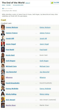 Jay, Jonah Hill, and Kevin Hart: The End of the World (2013)  Action Comedy 14 June 2013 (USA)  Top 5000  Not yet released  (voting begins after release)  While attending a party at James Franco's house, Seth Rogen, Jay Baruchel and many other  celebrities are faced with the apocalypse.   Cast  Credited cast  mma Watson  mma  ame  ranco  me  Jonah Hill  aso  Paul Rudd  evin Har  Kevin Hart  Seth Rogen  ichael Cer  Jay Baruchel  Rihanna  Rihanna  avid Krumhol  David Krumholtz  Danny McBride  rl  Mindy Kalin  iz Ansar  Aziz Ansari (rumored  Martin Star  Martin Starr communismkillsitonthedancefloor:  If you're not excited for this movie, don't talk to me.