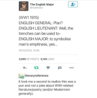 Memes, Intensifies, and 🤖: The English Major  @Audenary  (WW1 1915)  ENGLISH GENERAL: Plan?  ENGLISH LIEUTENANT: Well, the  trenches can be used to-  ENGLISH MAJOR: to symbolise  man's emptiness, yes...  08/12/2015, 13:44  3,069  RETWEETS 5,145  LIKES  literary reference  It took me a second to realize this was a  pun and not a joke about WWI-related  literature/poetry (and/or Modernism  generally). ok I get it most of the times all the symbolism discussed in books does make sense but sometimes when people make it stretch it just reminds me of the ill00minatty conspiracy videos and I'm like sitting in class like *x-files theme intensifies* - Max textpost textposts