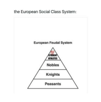 Memes, 🤖, and Class: the European Social Class System:  European Feudal System  STUDENT  ATHLETES  Nobles  Knights  Peasants what a great time to be alive