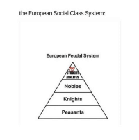 Memes, 🤖, and Yes: the European Social Class System:  European Feudal System  STUDENT  ATHLETES  Nobles  Knights  Peasants Beauty and the beast was everything I dreamed of any more like it was so accurate??? Belle was ever awesomer??? Just yes?????