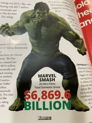 Smashing, Marvel, and Star: the  ev  previous decade f  both cleared a blli  topped $2 billion  emerge was 2011's Thor, star-  ebuting with $65.7 million,  omestically and  st like the three  Thor trilogy  lo  do so.  It began by  ggest  no. 2  tion  openin  (2017) scarted with  million domestically  narok  315.0  rise from the Marvel  erica: The First  enjoyed sim-  $65.0 million,  mestically and  ach ensuing  nt similarly  ns,  Coming up  shaping up to be a  year for Marvel,p  biggest yet. Cap  MARVEL  SMASH  20 MCU Films  Total Domestic Gross  tarring Brie La  8, follows a hig  character teas  metricS  ter Soldier  illion,  Infnity War.  mestically  the fourth an  installment,  out Apri  be o  ly. Two years  vil  War  taking  ,  BILLION  cally  OXOFFICE Can someone explain this statistic from BoxOffice Mag?