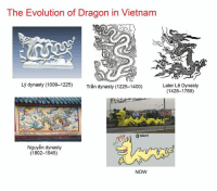 3569: The Evolution of Dragon in Vietnam  Ly dynasty (1009-1225)  Later Le Dynasty  Tran dynasty (1225-1400)  (1428-1789)  (1802-1945)  NOW 3569