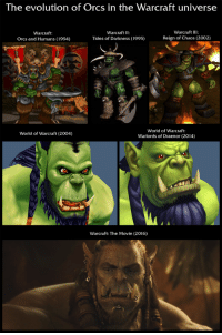 Memes, Warcraft, and 🤖: The evolution of Orcs in the Warcraft universe  Warcraft I  Warcraft I  Warcraft:  Tides of Darkness (1995)  Reign of Chaos (2002)  Orcs and Humans (1994)  World of Warcraft  World of Warcraft (2004)  Warlords of Draenor (2014)  Warcraft: The Movie (2016) We've come a long way in 20 years. @Warcraft