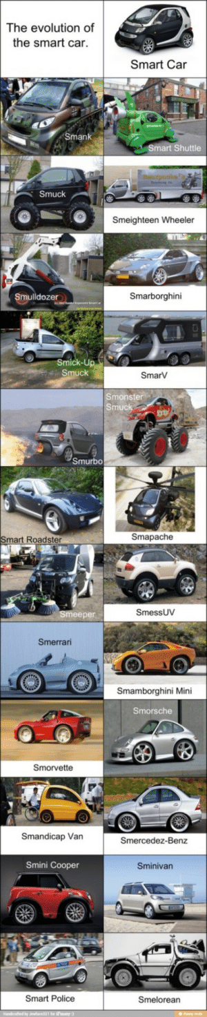 Smap: The evolution of  the smart car.  Smart Car  Smank  Smart Shuttle  puahs  Smuck  Smeighteen Wheeler  Smarborghini  Smulldozer  Smick-Up  Smuck  SmarV  Smonster  Smuck  Smurbo  Smapache  Smart Roadster  SmessUV  Smeeper  Smerrari  Smamborghini Mini  Smorsche  Smorvette  Smandicap Van  Smercedez-Benz  Smini Cooper  Sminivan  Smart Police  Smelorean  Handerafted by Jewface321 for Fanany:)  IS Smap