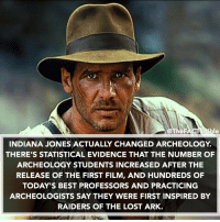 Amazing 😝: @The F  ble  INDIANA JONES ACTUALLY CHANGED ARCHEOLOGY  THERE'S STATISTICAL EVIDENCE THAT THE NUMBER OF  ARCHEOLOGY STUDENTS INCREASED AFTER THE  RELEASE OF THE FIRST FILM, AND HUNDREDS OF  TODAY'S BEST PROFESSORS AND PRACTICING  ARCHEOLOGISTS SAY THEY WERE FIRST INSPIRED BY  RAIDERS OF THE LOST ARK. Amazing 😝