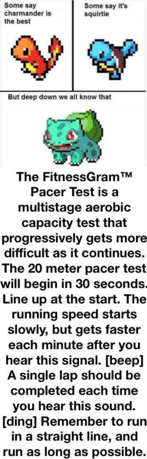 The FitnessGram™ Pacer Test is a multistage aerobic capacity test that progressively gets more difficult as it continues. The 20 meter pacer test will begin in 30 seconds.: The FitnessGram™ Pacer Test is a multistage aerobic capacity test that progressively gets more difficult as it continues. The 20 meter pacer test will begin in 30 seconds.
