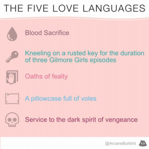 25+ Best Love Languages Memes | Physical Touch Memes, Are