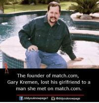 Match Com: The founder of match.com  Gary Kremen, lost his girlfriend to a  man she met on match.com  /didyouknowpagel @didyouknowpage