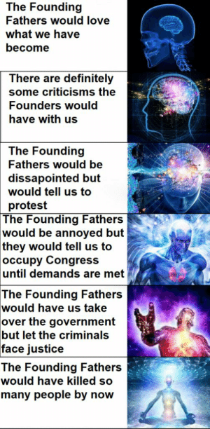 The founding fathers would be angry with us caw caw: The Founding  Fathers would love  what we have  become  There are definitely  some criticisms the  Founders would  have with us  The Founding  Fathers would be  dissapointed but  would tell us to  protest  The Founding Fathers  would be annoyed but  they would tell us to  occupy Congress  until demands are met  The Founding Fathers  would have us take  over the government  but let the criminals  face justice  The Founding Fathers  would have killed so  many people by now The founding fathers would be angry with us caw caw