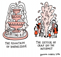 From Gemma Correll.: THE FOUNTAIN  OF KNOWLEDGE  THE GEYSER OF  CRAP OFF THE  INTERNET  gemma CORRELL 2016 From Gemma Correll.