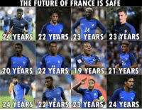 Future, Memes, and France: THE FUTURE OF FRANCE IS SAFE  24  24 YEARS 22 YEARS 23 YEARS 23 YEARS  20  20 YEARS 22 YEARS 19 YEARS 21 YEARS  24 YEARS 22 YEARS 23 YEARS 24 YEARS Attacking Talent on Deck 😍🔥