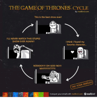 oh god no: THE GAME OF THRONES CYCLE  by mailbird.com  This is the best show ever!  I'LL NEVER WATCH THIS STUPID  SHOW EVER AGAIN!!  I think i found my  favorite character...  NOOOO!!!!! OH GOD NO!!!  WHYYYYY?  YOUR FRIENDS  TAG Conquer your email with  mailbird.com Omailbird