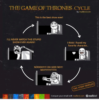 oh god no: THE GAME OF THRONES CYCLE  by mailbird.com  This is the best show ever!  I'LL NEVER WATCH THIS STUPID  SHOW EVER AGAIN!!  I think i found my  favorite character...  NOOOO!!!!! OH GOD NO!!!  WHYYYYY?  TAG YOUR FRIENDS  Conquer your email with  mailbird.com Cmailbird