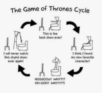 Memes, Arya, and Best Shows Ever: The Game of Thrones cycle  This is the  best show ever!  I will never watch  I think I found  this stupid show  my new favorite  ever again!  character!  NOOOOOO!! WHY?!?  OH GOD!! WHYYY?! Yup.  ~arya~