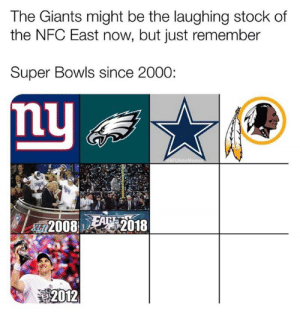 We'll get back to hating on the Giants soon, don't worry ✌️: The Giants might be the laughing stock of  the NFC East now, but just remember  Super Bowls since 2000:  nu  NFLHateMemes  FAP  2008 2018  2012 We'll get back to hating on the Giants soon, don't worry ✌️
