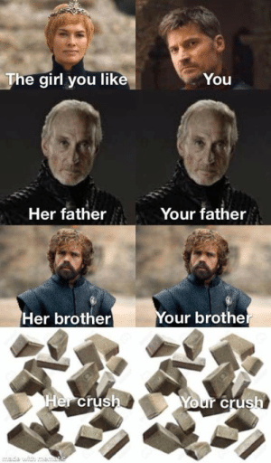 The Lannisters 😂 https://t.co/l0MBbuIF96: The girl you like  You  Your father  Her father  Your brother  Her brother  Her crush  Your crush  wade with me.atic The Lannisters 😂 https://t.co/l0MBbuIF96