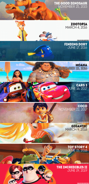 Cars, CoCo, and Dinosaur: THE GOOD DINOSAUR  OVEMBER 25, 2015  ZOOTOPIA  MARCH 4,2016   FINDING DORY  JUNE 17, 2016  MOANA  NOVEMBER 23 2016  ICKEYANDCOMPRN   CARS 3  UNE 16, 2017  cOcO  NOVEMBER 22, 2017   GIGANTIC  MARCH 9, 2018  TOY STORY 4  JUNE 15, 2018   THE INCREDIBLES II  JUNE 19, 2019 lohanthony:  mickeyandcompany:  Reelase dates for upcoming Disney animated movies, as of October 8, 2015 (Note that Disney pushed back Toy Story 4 in favor of Cars 3, and that they revealed the release dates for Coco, Gigantic and The Incredibles II)  RIGHT WHEN I THOUGHT MY CHILDHOOD WAS OVER
