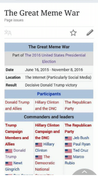 Dating, Hillary Clinton, and Internet: The Great Meme War  Page issues  The Great Meme War  Part of The 2016 United States Presidential  Election  Date June 16, 2015 November 8, 2016  Location  The Internet (Particularly Social Media)  Result  Decisive Donald Trump victory  Participants  Donald Trump  Hillary Clinton  The Republican  and Allies  and the DNC  Party  Commanders and leaders  Hillary Clinton The Republican  Trump  Campaign  Campaign and Party  Members and  the DNC  Jeb Bush  E Hillary E Paul Ryan  Allies  Donald  Clinton  Ted Cruz  The Marco  Trump  Newt Democratic  Rubio  Gingrich  National You'll tell your grandchildren about this