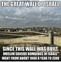 America, Guns, and Memes: THE GREAT WALL OFISRAEL  SilenceisConsenttnet  SINCE THIS WALL WAS BUILT  MUSLIM SUICIDE BOMBINGS IN ISRAEL  WENT FROM ABOUT 1000 A YEAR TO ZERO . . . Conservative America SupportOurTroops American Gun Constitution Politics TrumpTrain President Jobs Capitalism Military MikePence TeaParty Republican Mattis TrumpPence Guns AmericaFirst USA Political DonaldTrump Freedom Liberty Veteran Patriot Prolife Government PresidentTrump Partners @conservative_panda @reasonoveremotion @conservative.american @too_savage_for_democrats @conservative.nation1776 @keepamerica.usa -------------------- Contact me ●Email- RaisedRightAlwaysRight@gmail.com ●KIK- @Raised_Right_ ●Send me letters! Raised Right, 5753 Hwy 85 North, 2486 Crestview, Fl 32536