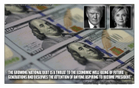 """Hillary Clinton, Memes, and Soon...: THE GROWING NATIONALDEBTISATHREATTOTHEECONOMICWELLBEINGOFFUTURE  GENERATIONS AND DESERVES THEATTENTION OFANYONEASPIRINGTOBECOME PRESIDENT""""  Novembe  lo from THE RIPON FORUM """"The Forgotten Issue of the 2016 Campaign"""" by Robert L. Bixby November 2016  The presidential campaign is coming to a close with both of the major-party candidates having managed to avoid clear answers about what they would do to put the federal budget on a sustainable path.  The omission is striking for two main reasons.  First, the growing national debt is a threat to the economic well-being of future generations and deserves the attention of anyone aspiring to become president.  And second, the American people have a right to know what the candidates plan to do about such a major problem.  Glossing over the issue during the campaign, as the candidates have done, just makes it harder for the winner to propose serious solutions once he or she takes office. They have built in unrealistic expectations that when exposed to real-world budgeting will soon come crashing down, increasing public cynicism.  The first reality test will come shortly after taking office when either Hillary Clinton or Donald Trump will have to submit a Fiscal Year 2018 budget to Congress against the backdrop of rising deficits and debt.  Consider what awaits the next occupant of 1600 Pennsylvania Avenue:  For the first time since 2009, the federal budget deficit increased in the recently ended fiscal year, going from $438 billion (2.5 percent of GDP) in 2015 to $587 billion (3.2 percent of GDP) in 2016.  The upward trend will continue under current law with the deficit projected to reach $1.2 trillion (4.6 percent of GDP) in 2026.  Deficits have averaged 2.8 percent of GDP over the past 50 years.  To read more, please click www.riponsociety.org/article/the-forgotten-issue-of-the-2016-campaign/"""