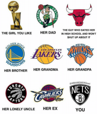 Dad, Grandma, and Memes: THE GUY WHO DATED HER  IN HIGH SCHOOL AND WONT  SHUT UP ABOUT IT  THE GIRL YOU LIKE  HER DAD  EN ST  DEN  MEW VORK  LOSANGELES  ARRIO  HER BROTHER  HER GRANDMA  HER GRANDPA  ONBAMEMESGoa  oat  RON  HER LONELY UNCLE  HER EX  YOU Too accurate😂😂😂 Tag a friend you can beat 1v1👇 (via @nbamemesgoat)