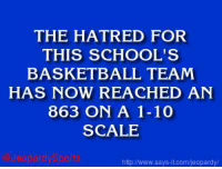"""Basketball, Jeopardy, and School: THE HATRED FOR  THIS SCHOOL'S  BASKETBALL TEAM  HAS NOW REACHED AN  863 ON A 1-10  SCALE  http www.says it.com/jeopardy/ """"What is: Duke University?"""" JeopardySports"""