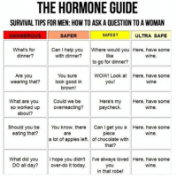 My advice to men is to stick to the ultra safe option at all times 😂 rp from the fab @mum_probs 😍 get following her! @mum_probs mum_probs fabsquad goodgirlwithbadthoughts 💅🏽: THE HORMONE GUIDE  SURVIVAL TIPS FOR MEN: HOW TO ASK A QUESTION TO A WOMAN  SAFEST  ULTRA SAFE  SAFER  What's for  Can I help you  Where would you Here, have some  dinner?  with dinner?  like  wine.  to go for dinner?  Are you  You sure  WOW! Look at Here, have some  wearing that?  look good in  wine  you!  brown!  Could we be  What are you  Here's my  Here, have some  so worked up overreacting?  paycheck.  wine.  about?  Should you be  You know, there  Can I get you a Here, have some  wine.  eating that?  piece  are  a lot of apples left. of chocolate with  that?  What did you  hope you didn't  I've always loved Here, have some  DO all day? over-do it today  wine.  you  in that robe! My advice to men is to stick to the ultra safe option at all times 😂 rp from the fab @mum_probs 😍 get following her! @mum_probs mum_probs fabsquad goodgirlwithbadthoughts 💅🏽