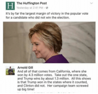 Memes, California, and Huffington: The Huffington Post  Yesterday at 2:41 PM  It's by far the largest margin of victory in the popular vote  for a candidate who did not win the election.  Arnold Gill  And all of that comes from California, where she  won by 4.3 million votes. Take out the one state,  and Trump wins by about 1.3 million. All this shows  is that Trump won in the states where it counted,  and Clinton did not. Her campaign team screwed  up big time! (GC)