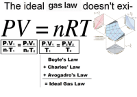 Physical Physics: The ideal gas law doesn't exi-  Constant temperature  Boyle's Law  Charles' Law  Avogadro's Law  Ideal Gas Law