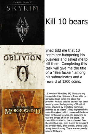 "Fire, Life, and North West: The ilder Scrolls V  SKYRIM  Kill 10 bears  Shad told me that 10  bears are hampering his  The Eilder Scrolls IV  OBLIVI  usines and asked me to  kill them. Completing this  task will give me the title  of a ""Bearfucker"" among  his subordinates and a  reward of 1200 coins.  .  18 Month of Fire (Day 34) Thanks to my  innate talent for diplomacy, I was able to  persuade Shad to tell me about his  problem. He said that his sawmill has been  recently, near the beginning of Month of  Seed, attacked by predatory mammals  referred to as ""Bears"". They frightened the  sawmill workers, which prevented the latter  from continuing to work. He asked me to  tear the thread of life of the Bears. The  sawmill is situated to the north-west from  the directing sign, then I need to turn right  by a yellow rock, after which I should walk  along Mount Lupieg. There are supposedly  around 10 bears.  MORROWIND The evolution of TES in a nutshell."