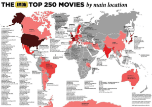 land-of-maps:  The IMDb Top 250 Movies by Main Location [3473 x 2456]: THE IMDD TOP 25O MOVIES by main location  Star Wars: Episode V- The Empine Strikes Rack (12)  Etermal Sunshine af the Spotless Mind (S2)  The Best Years ofOur Lives (75)  Indliana Jones and the Rirs Star Wars Episode IV-A New Hope (8)  The Bourne Ultimalu9) Star Wars Episode VT-Return of the Jedi (80)  The Lord of the Rings: The Return of the King (9)  The Londofhe Rings: The Fellowship of the Ring)  The Lord of the Rings The Two Towers (17)  IMDb Top 250 rating as of lanuary th, 2014. land-of-maps:  The IMDb Top 250 Movies by Main Location [3473 x 2456]