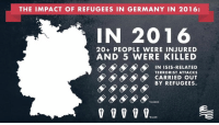 In 2016, Germany has been riddled with hundreds of cases of violent and heinous crimes carried out by Middle Eastern refugees seeking asylum. We cannot let this happen here.: THE IMPACT OF REFUGEES IN GERMANY IN 2016  IN 2016  20+ PEOPLE WERE INJURED  AND 5 WERE KILLED  IN ISIS-RELATED  TERRORIST ATTACKS  CARRIED OUT  BY REFUGEES. In 2016, Germany has been riddled with hundreds of cases of violent and heinous crimes carried out by Middle Eastern refugees seeking asylum. We cannot let this happen here.