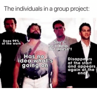 This is too accurate 😂: The individuals in a group project:  Does 99%  of the work  Say's  he'll help  but doesn't  Has no  idea what's  going on  Disappears  at the start  and appears  again at the  end This is too accurate 😂
