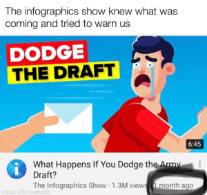 They are h Th e messiahs: The infographics show knew what was  coming and tried to warn us  DODGE  THE DRAFT  6:45  What Happens If You Dodge the Army  Draft?  The Infographics Show · 1.3M views 1 month ago  made with mematic They are h Th e messiahs