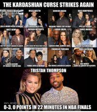 RIP Tristan Thompson, gone too soon.: THE KARDASHIAN CURSE STRIKES AGAIN  KRIS HUMPHRIES  MILES AUSTIN  REGGIE BUSH  DERRICK WARD  FALLS UNDER NCAA SCANDAL  CAREER FALLS OFF  RUSHING YARDS CUTIN HALF  PPG CUT IN HALF  i  t RASHAD MCCANTS  LAMAR ODOM  JAMES HARDEN  MATT K  HAS 2ND WORSTSEASON OF CAREER BLAMES KHLOEFORFAILED NBA CAREER CAREER ENDS. ALMOST DIES  ROCKETS FINISH 8TH  BRUCE JENNER  CHANDLER PARSONS  JORDAN CLARKSON  ODELL BECKHAM  HAS WORST  ALAKERS BECOME  2ND WORST TEAM IN NBA  TURNSINTO A WOMAN  HAS WORST SEASON OF CAREER  GAME OF CAREER IN PLAYOFFS  TRISTAN THOMPSON  @NFL MEMES  0-3,0 POINTSIN 22 MINUTES IN NBA FINALS RIP Tristan Thompson, gone too soon.